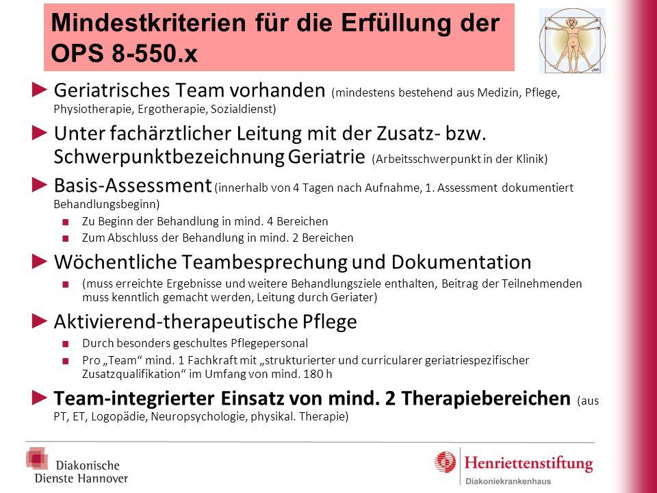 Mindestkriterien für die Erfüllung der OPS 8-550.x ► Geriatrisches Team vorhanden (mindestens bestehend aus Medizin, Pflege, Physiotherapie, Ergothera