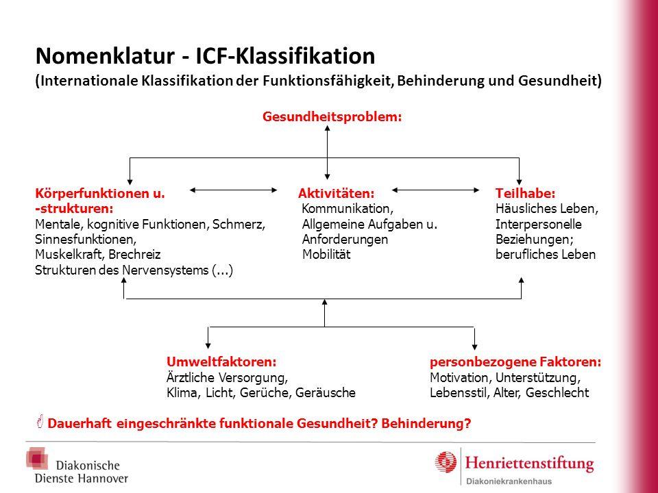 Nomenklatur - ICF-Klassifikation (Internationale Klassifikation der Funktionsfähigkeit, Behinderung und Gesundheit) Gesundheitsproblem: Körperfunktion