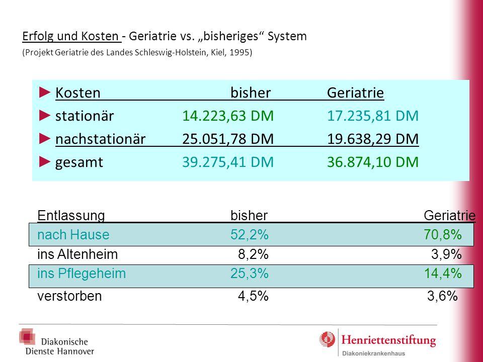"""Erfolg und Kosten - Geriatrie vs. """"bisheriges"""" System (Projekt Geriatrie des Landes Schleswig-Holstein, Kiel, 1995) ► KostenbisherGeriatrie ► stationä"""