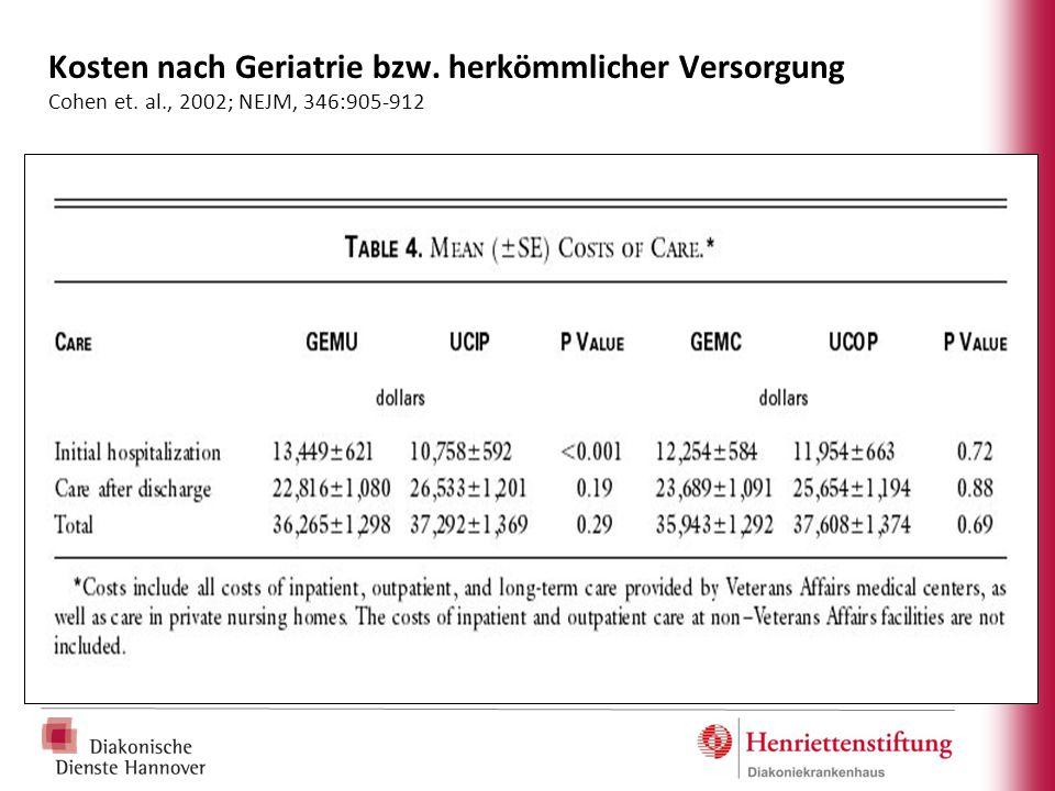 Kosten nach Geriatrie bzw. herkömmlicher Versorgung Cohen et. al., 2002; NEJM, 346:905-912