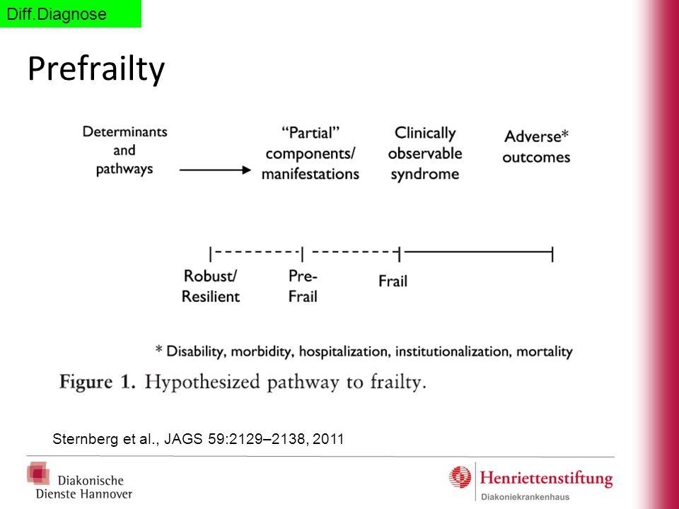 Prefrailty Sternberg et al., JAGS 59:2129–2138, 2011 Diff.Diagnose