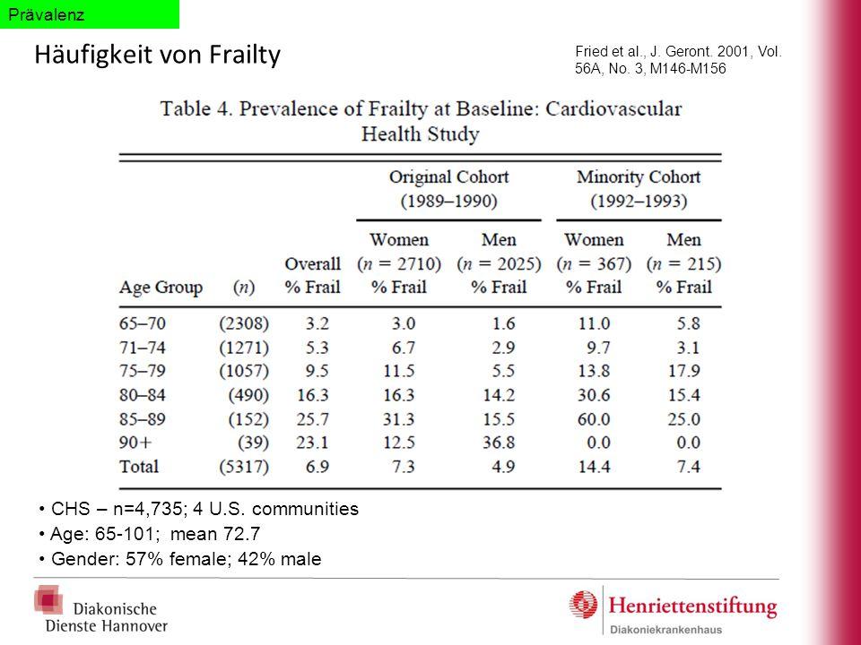 Häufigkeit von Frailty Fried et al., J. Geront. 2001, Vol. 56A, No. 3, M146-M156 CHS – n=4,735; 4 U.S. communities Age: 65-101; mean 72.7 Gender: 57%