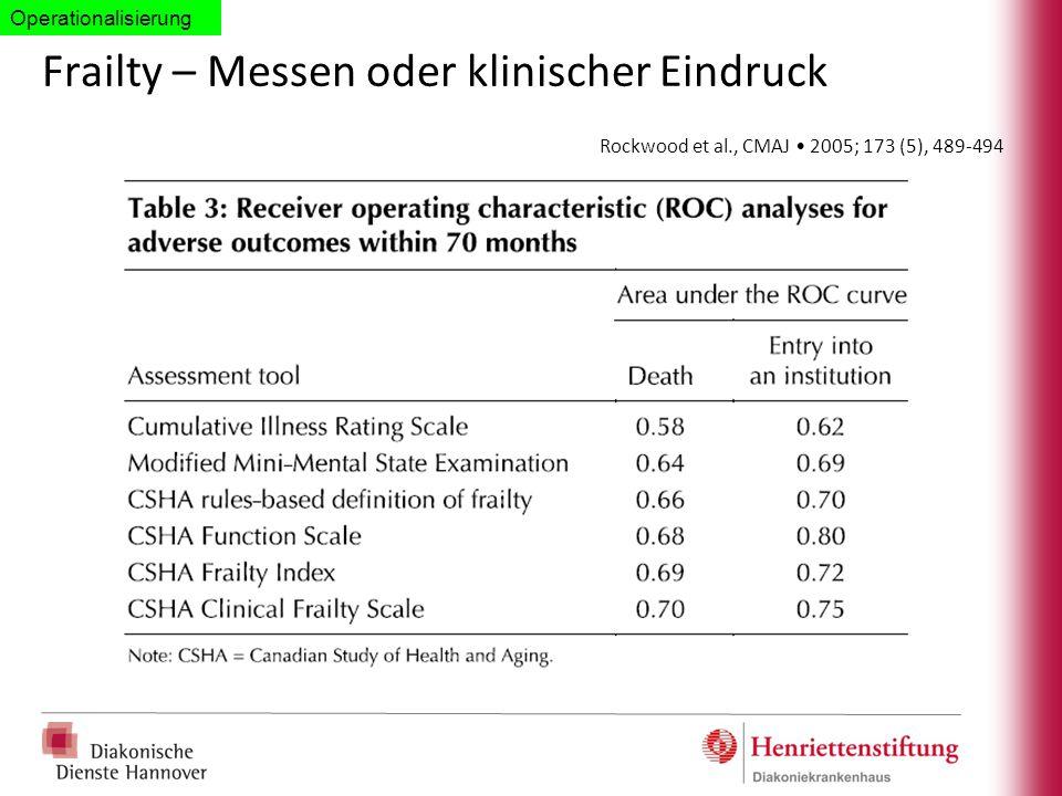 Frailty – Messen oder klinischer Eindruck Rockwood et al., CMAJ 2005; 173 (5), 489-494 Operationalisierung