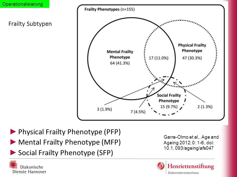 Frailty Subtypen ► Physical Frailty Phenotype (PFP) ► Mental Frailty Phenotype (MFP) ► Social Frailty Phenotype (SFP) Garre-Olmo et al., Age and Agein