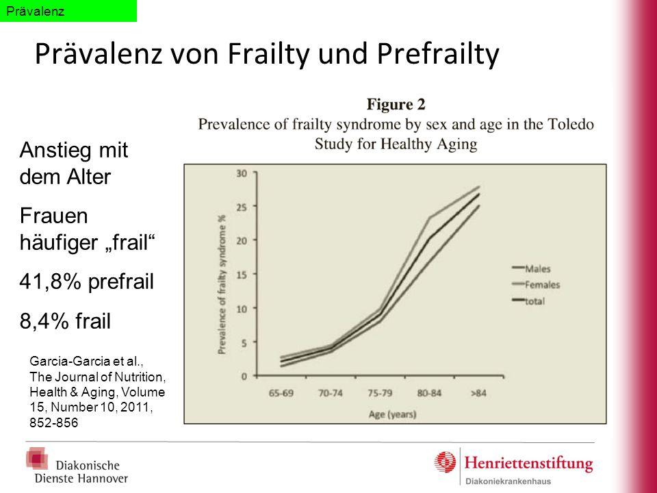 Prävalenz von Frailty und Prefrailty Garcia-Garcia et al., The Journal of Nutrition, Health & Aging, Volume 15, Number 10, 2011, 852-856 Anstieg mit d