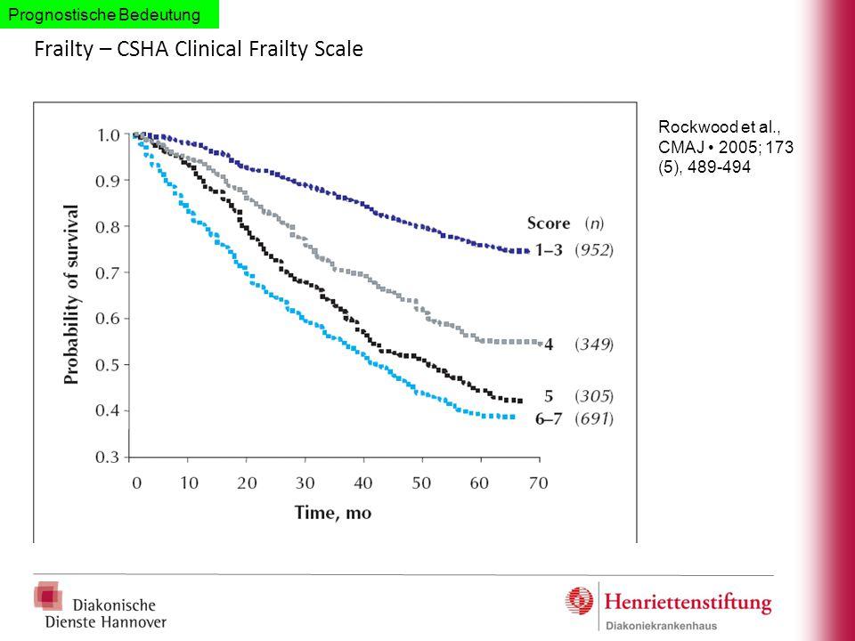 Frailty – CSHA Clinical Frailty Scale Rockwood et al., CMAJ 2005; 173 (5), 489-494 Prognostische Bedeutung