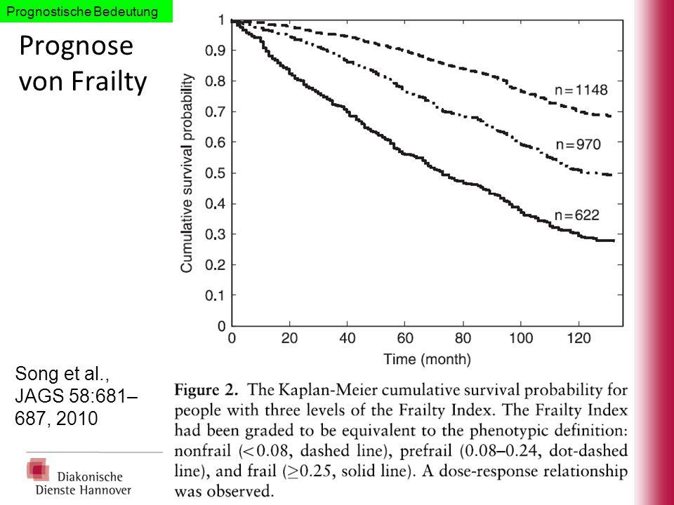Prognose von Frailty Song et al., JAGS 58:681– 687, 2010 Prognostische Bedeutung