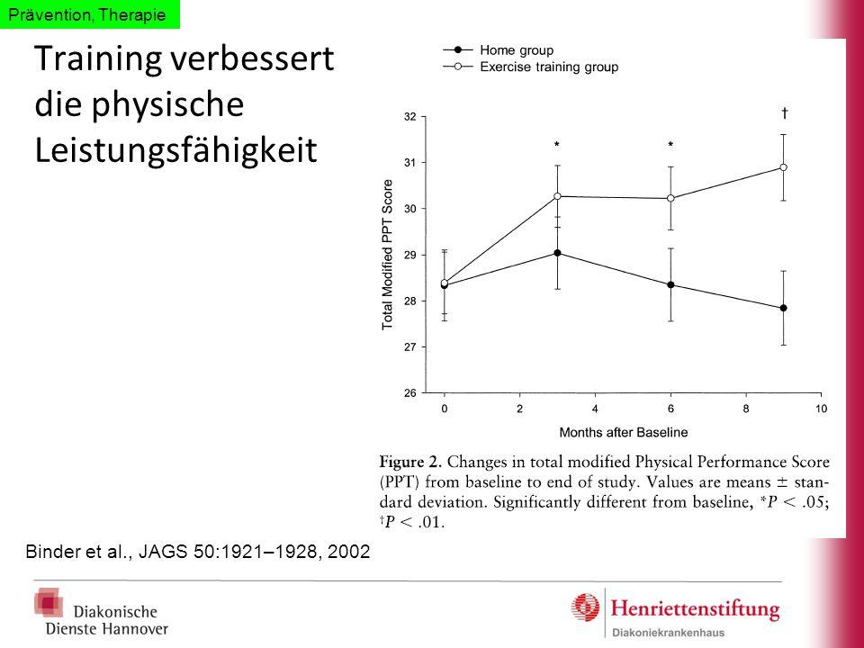 Training verbessert die physische Leistungsfähigkeit Binder et al., JAGS 50:1921–1928, 2002 Prävention, Therapie