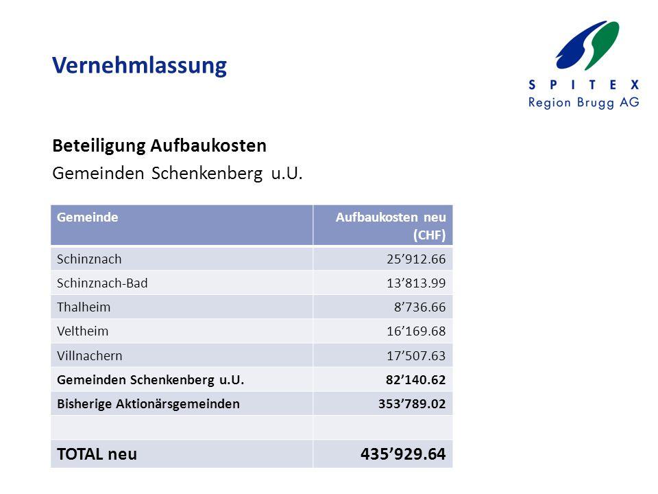 Vernehmlassung Beteiligung Aufbaukosten Gemeinden Schenkenberg u.U.
