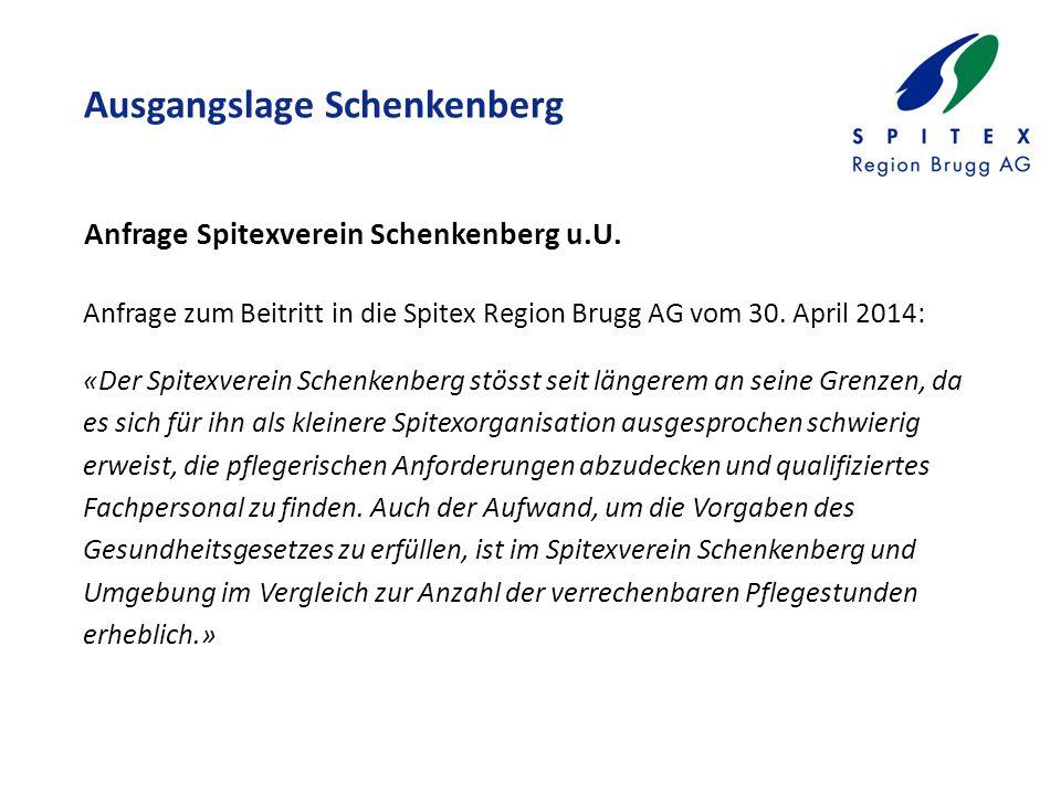 Ausgangslage Schenkenberg Anfrage zum Beitritt in die Spitex Region Brugg AG vom 30.