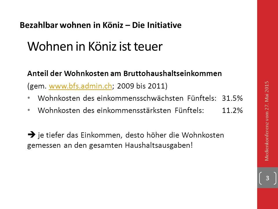 Bezahlbar wohnen in Köniz – Die Initiative Wohnen in Köniz ist gesucht Leerwohnungsbestand in Köniz (gemäss www.bfs.admin.ch) Von 2007 bis 2013 Zwischen52 und 148 Wohnungen (Stichtag per 1.6.)  entspricht bei rund 20'000 Wohnungen einem Leerwohnungsbestand von ca.