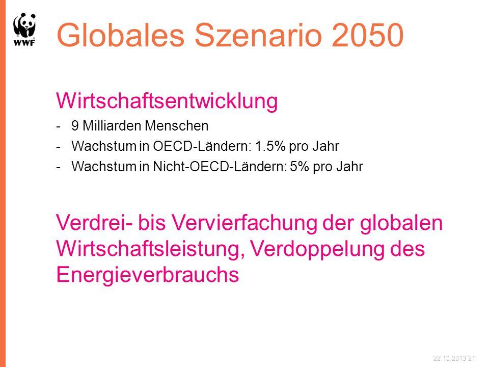 Globales Szenario 2050 Wirtschaftsentwicklung -9 Milliarden Menschen -Wachstum in OECD-Ländern: 1.5% pro Jahr -Wachstum in Nicht-OECD-Ländern: 5% pro Jahr Verdrei- bis Vervierfachung der globalen Wirtschaftsleistung, Verdoppelung des Energieverbrauchs 22.10.201321