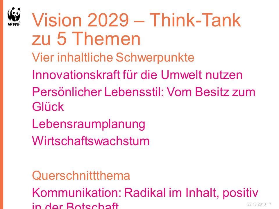 Vision 2029 – Think-Tank zu 5 Themen Vier inhaltliche Schwerpunkte Innovationskraft für die Umwelt nutzen Persönlicher Lebensstil: Vom Besitz zum Glück Lebensraumplanung Wirtschaftswachstum Querschnittthema Kommunikation: Radikal im Inhalt, positiv in der Botschaft 22.10.20137