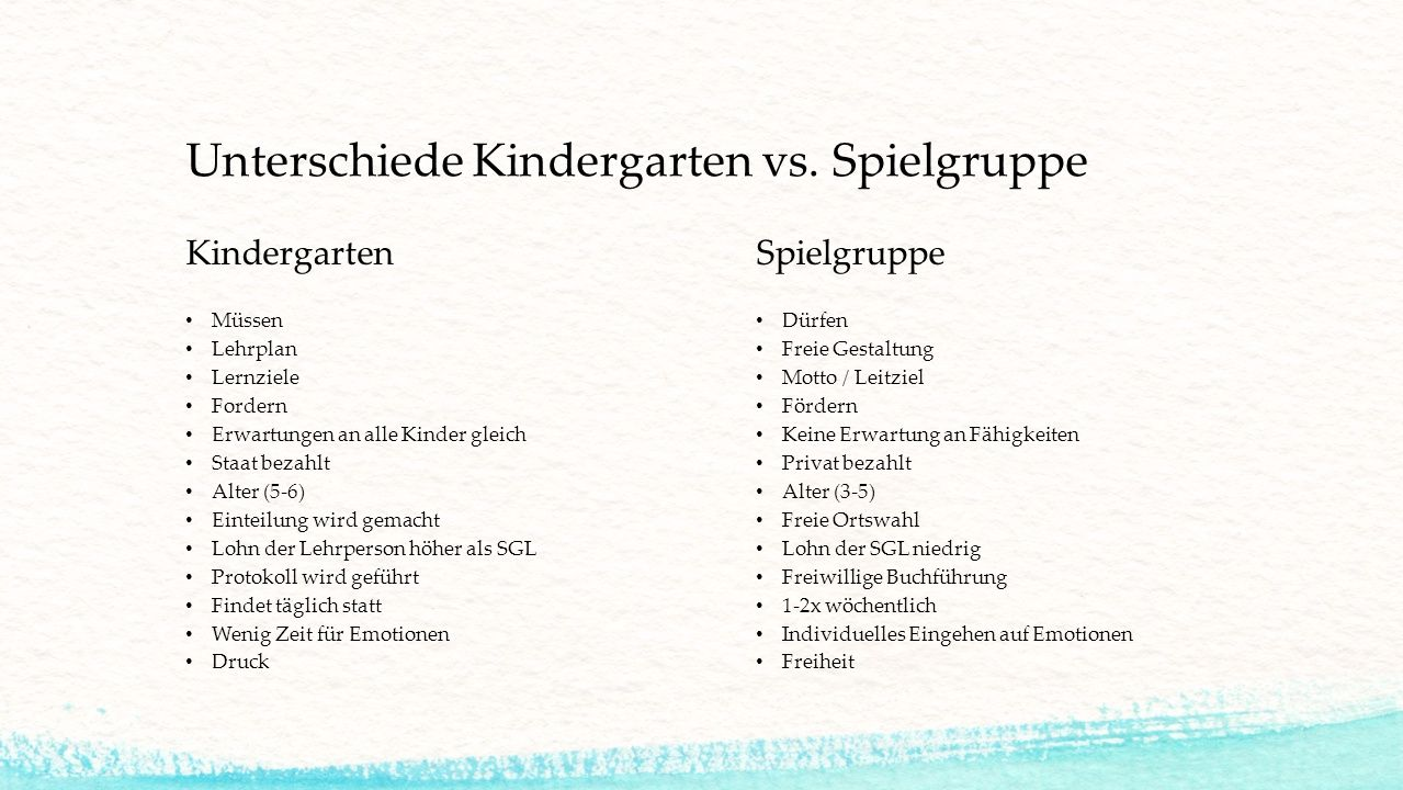 Unterschiede Kindergarten vs. Spielgruppe Kindergarten Müssen Lehrplan Lernziele Fordern Erwartungen an alle Kinder gleich Staat bezahlt Alter (5-6) E