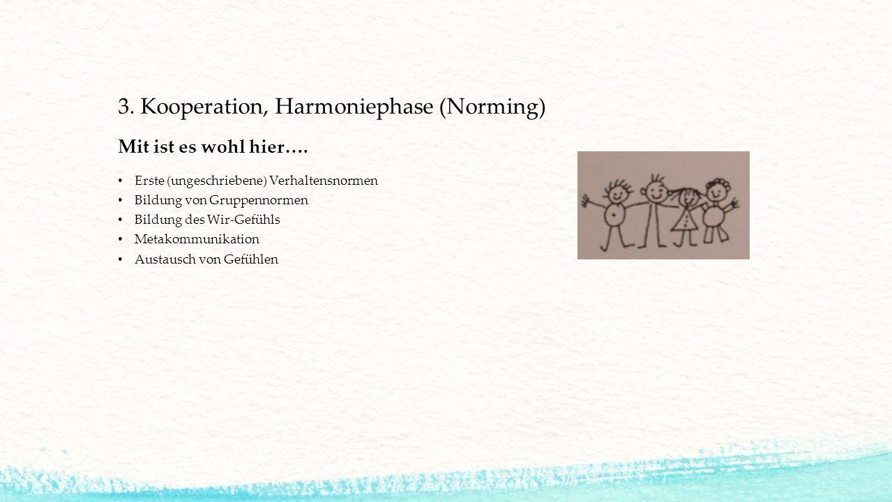 3. Kooperation, Harmoniephase (Norming) Mit ist es wohl hier…. Erste (ungeschriebene) Verhaltensnormen Bildung von Gruppennormen Bildung des Wir-Gefüh