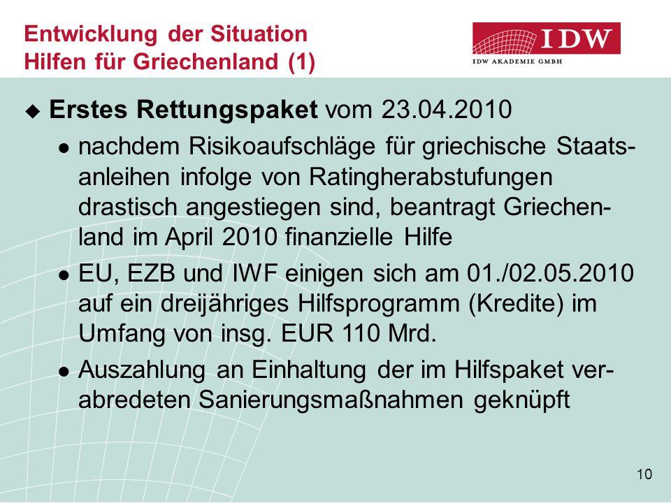 10 Entwicklung der Situation Hilfen für Griechenland (1)  Erstes Rettungspaket vom 23.04.2010 nachdem Risikoaufschläge für griechische Staats- anleihen infolge von Ratingherabstufungen drastisch angestiegen sind, beantragt Griechen- land im April 2010 finanzielle Hilfe EU, EZB und IWF einigen sich am 01./02.05.2010 auf ein dreijähriges Hilfsprogramm (Kredite) im Umfang von insg.