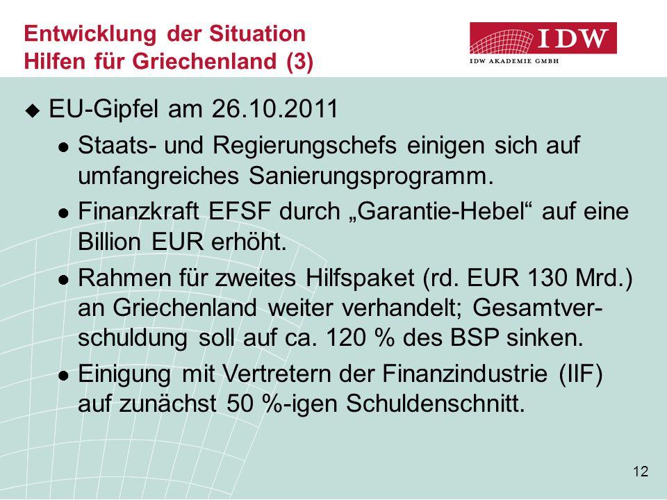 12 Entwicklung der Situation Hilfen für Griechenland (3)  EU-Gipfel am 26.10.2011 Staats- und Regierungschefs einigen sich auf umfangreiches Sanierungsprogramm.