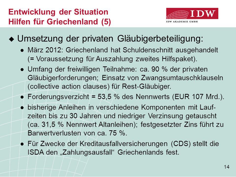 14 Entwicklung der Situation Hilfen für Griechenland (5)  Umsetzung der privaten Gläubigerbeteiligung: März 2012: Griechenland hat Schuldenschnitt ausgehandelt (= Voraussetzung für Auszahlung zweites Hilfspaket).