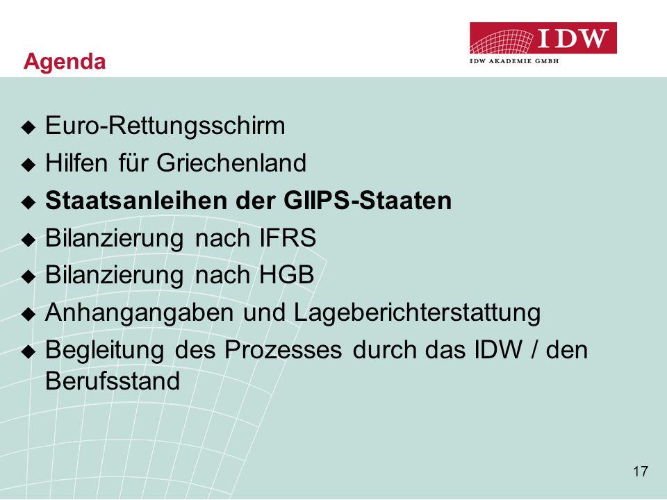17 Agenda  Euro-Rettungsschirm  Hilfen für Griechenland  Staatsanleihen der GIIPS-Staaten  Bilanzierung nach IFRS  Bilanzierung nach HGB  Anhangangaben und Lageberichterstattung  Begleitung des Prozesses durch das IDW / den Berufsstand