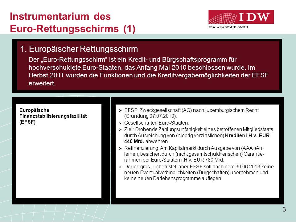 3 Instrumentarium des Euro-Rettungsschirms (1)  EFSF: Zweckgesellschaft (AG) nach luxemburgischem Recht (Gründung 07.07.2010).  Gesellschafter: Euro