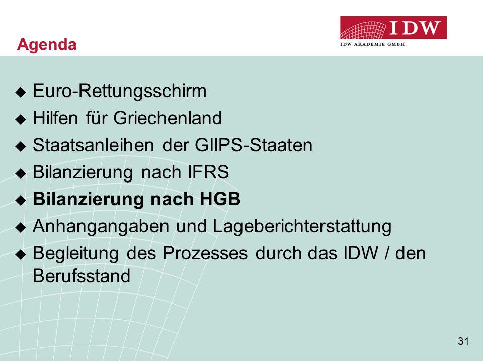 31 Agenda  Euro-Rettungsschirm  Hilfen für Griechenland  Staatsanleihen der GIIPS-Staaten  Bilanzierung nach IFRS  Bilanzierung nach HGB  Anhangangaben und Lageberichterstattung  Begleitung des Prozesses durch das IDW / den Berufsstand