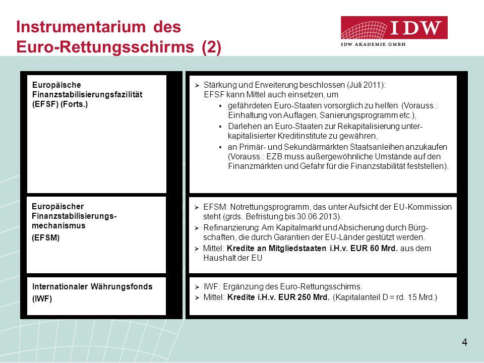 4 Instrumentarium des Euro-Rettungsschirms (2)  EFSM: Notrettungsprogramm, das unter Aufsicht der EU-Kommission steht (grds. Befristung bis 30.06.201