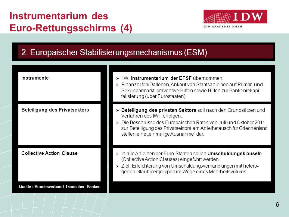 6 Instrumentarium des Euro-Rettungsschirms (4)  I.W.