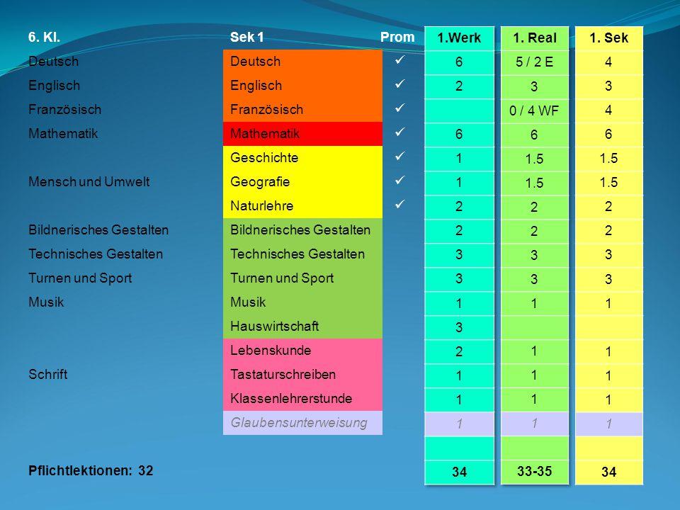 www.sek1march.ch Weitere Informationen siebnen.sek1march.ch lachen.sek1march.ch