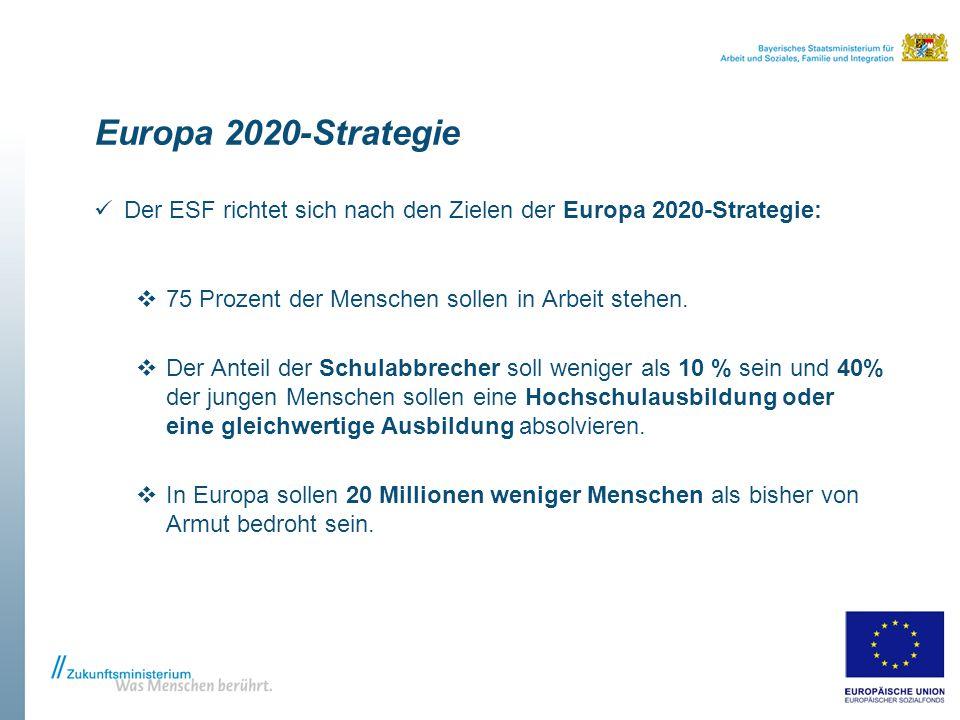 Europa 2020-Strategie Der ESF richtet sich nach den Zielen der Europa 2020-Strategie:  75 Prozent der Menschen sollen in Arbeit stehen.