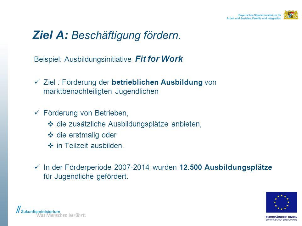 Ziel A: Beschäftigung fördern.