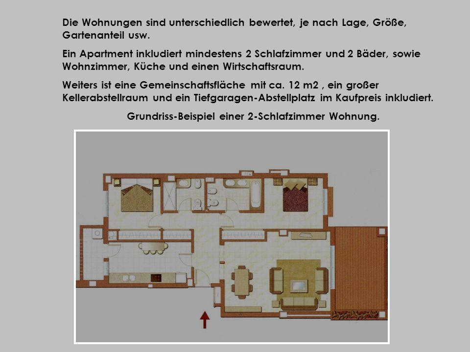 Die Wohnungen sind unterschiedlich bewertet, je nach Lage, Größe, Gartenanteil usw.