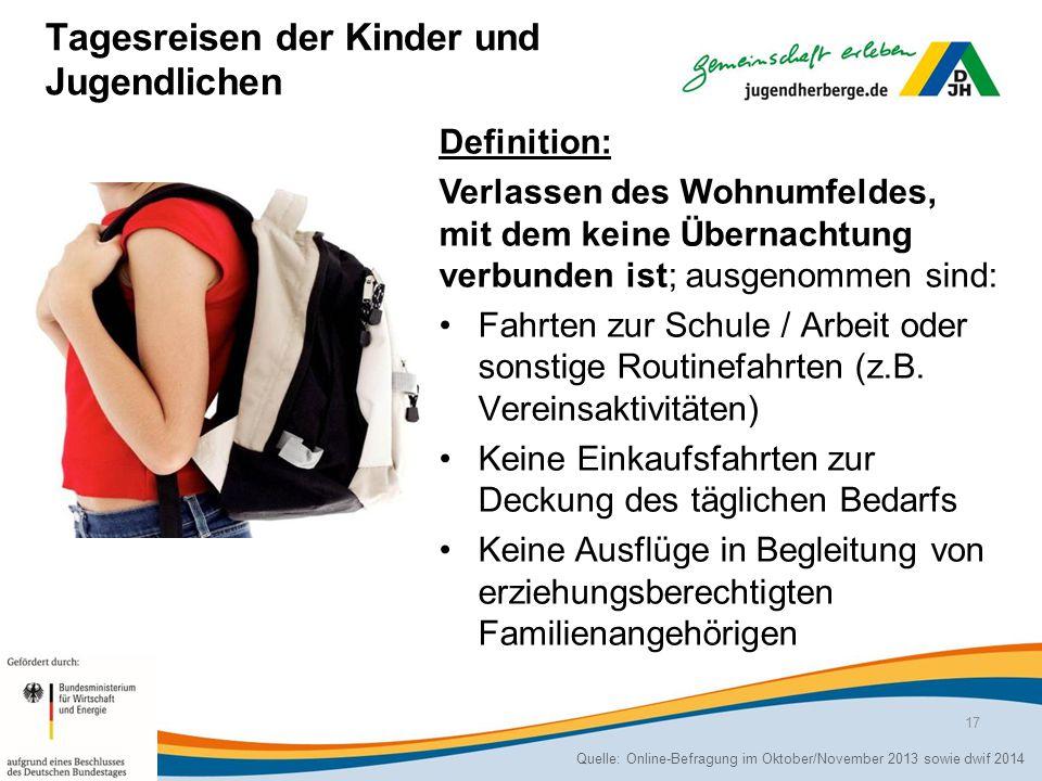 Tagesreisen der Kinder und Jugendlichen Definition: Verlassen des Wohnumfeldes, mit dem keine Übernachtung verbunden ist; ausgenommen sind: Fahrten zur Schule / Arbeit oder sonstige Routinefahrten (z.B.