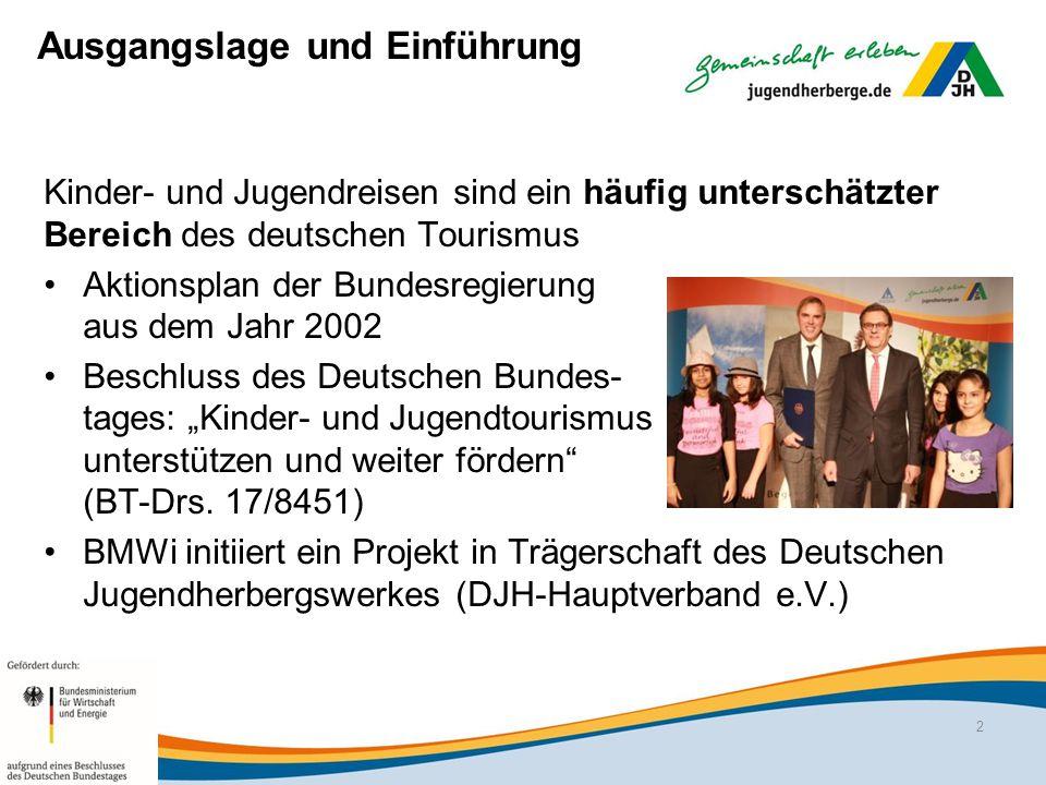 """Ausgangslage und Einführung Kinder- und Jugendreisen sind ein häufig unterschätzter Bereich des deutschen Tourismus Aktionsplan der Bundesregierung aus dem Jahr 2002 Beschluss des Deutschen Bundes- tages: """"Kinder- und Jugendtourismus unterstützen und weiter fördern (BT-Drs."""