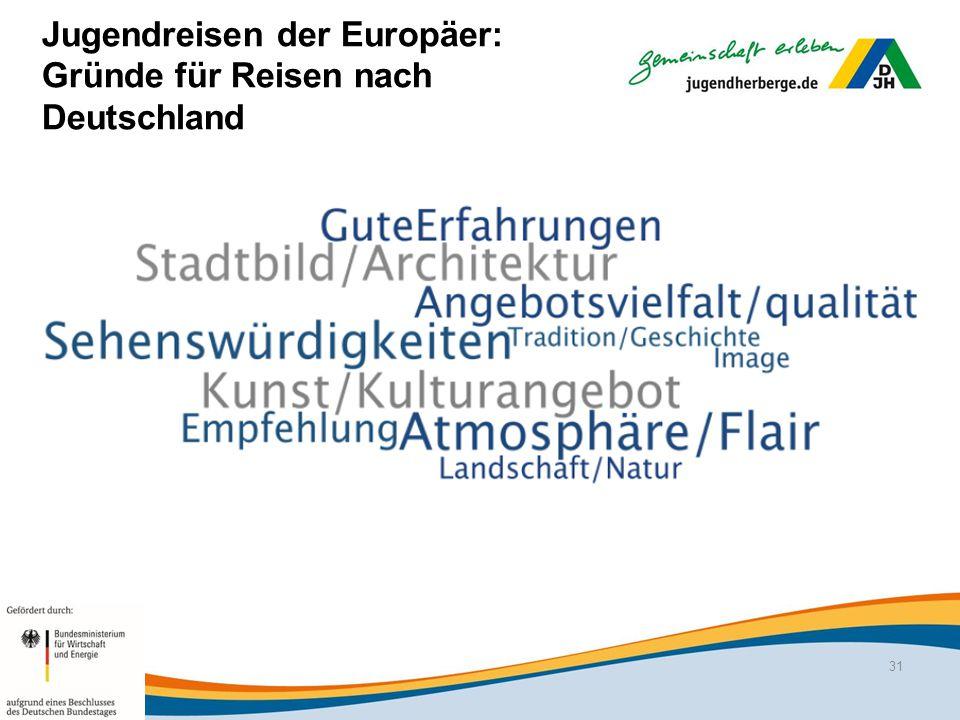Jugendreisen der Europäer: Gründe für Reisen nach Deutschland 31