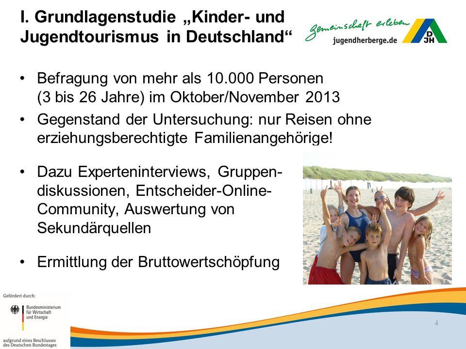 """I. Grundlagenstudie """"Kinder- und Jugendtourismus in Deutschland"""" Befragung von mehr als 10.000 Personen (3 bis 26 Jahre) im Oktober/November 2013 Gege"""