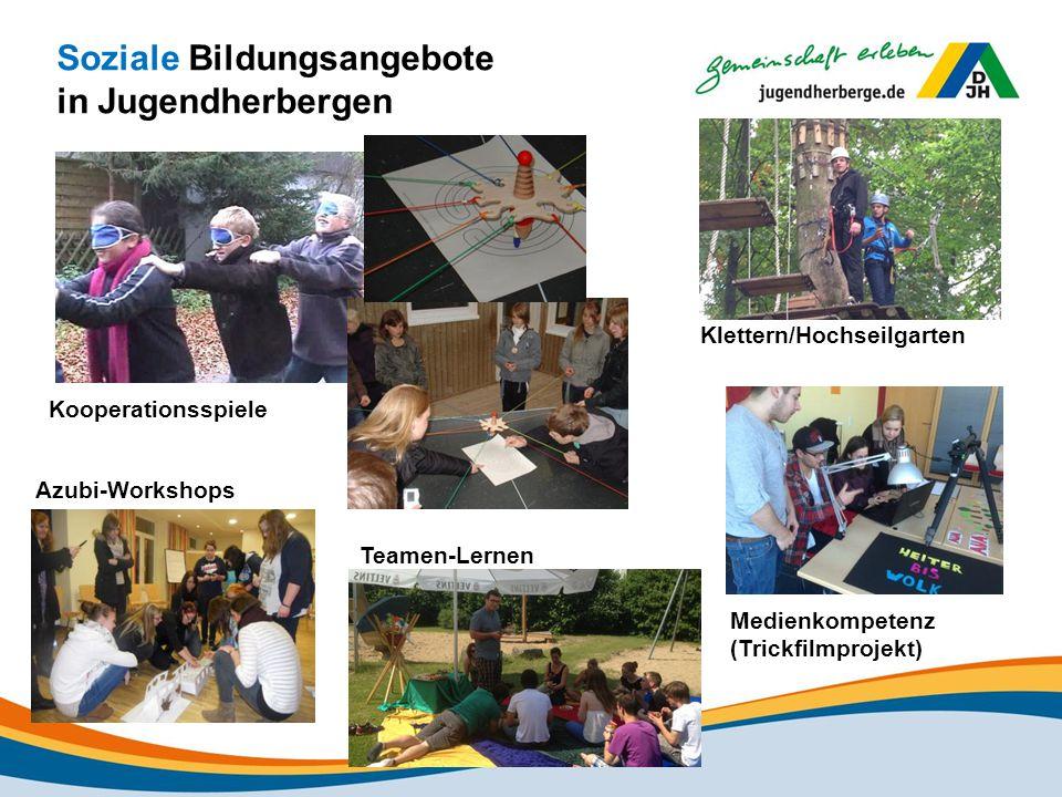 Soziale Bildungsangebote in Jugendherbergen Kooperationsspiele Klettern/Hochseilgarten Azubi-Workshops Teamen-Lernen Medienkompetenz (Trickfilmprojekt)