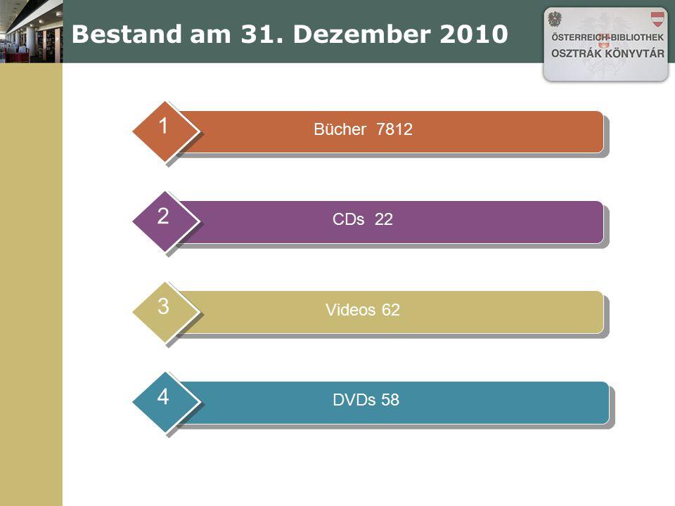 Bestand am 31. Dezember 2010 Bücher 7812 1 CDs 22 2 Videos 62 3 DVDs 58 4