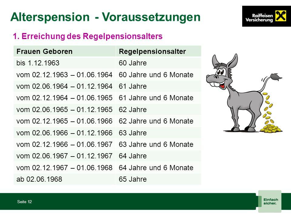 Alterspension - Voraussetzungen Seite 12 Frauen GeborenRegelpensionsalter bis 1.12.196360 Jahre vom 02.12.1963 – 01.06.196460 Jahre und 6 Monate vom 0