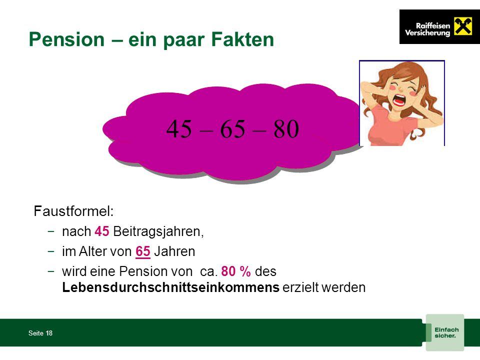 Pension – ein paar Fakten Seite 18 Faustformel: −nach 45 Beitragsjahren, −im Alter von 65 Jahren −wird eine Pension von ca. 80 % des Lebensdurchschnit