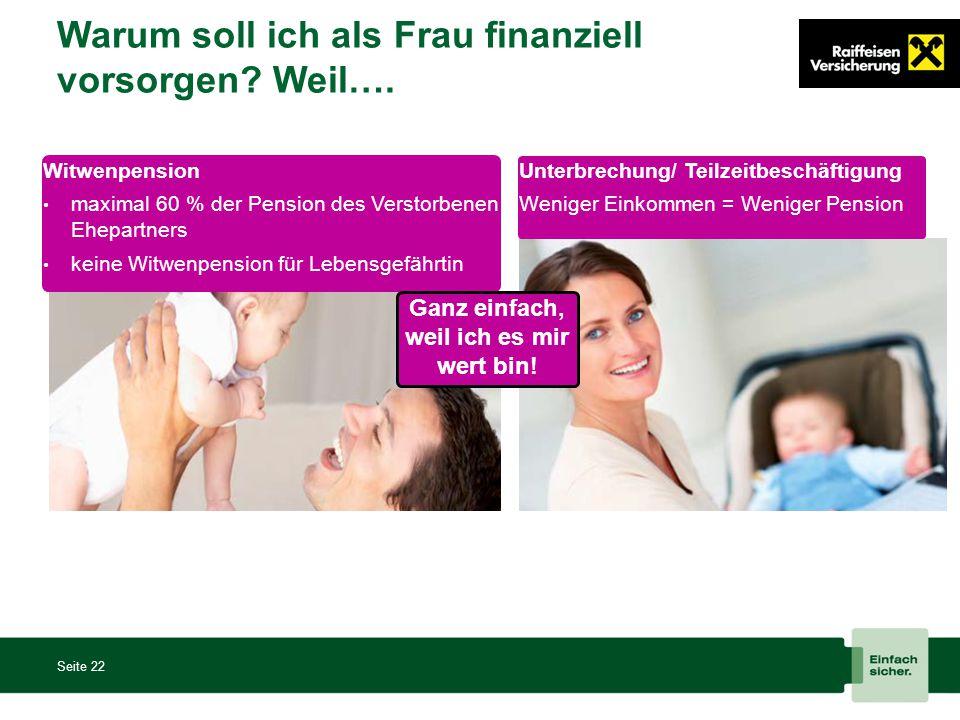 Warum soll ich als Frau finanziell vorsorgen? Weil…. Seite 22 Unterbrechung/ Teilzeitbeschäftigung Weniger Einkommen = Weniger Pension Witwenpension m