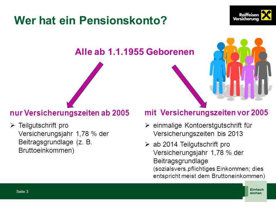 Wer hat ein Pensionskonto? Seite 3 Alle ab 1.1.1955 Geborenen nur Versicherungszeiten ab 2005 mit Versicherungszeiten vor 2005  Teilgutschrift pro Ve