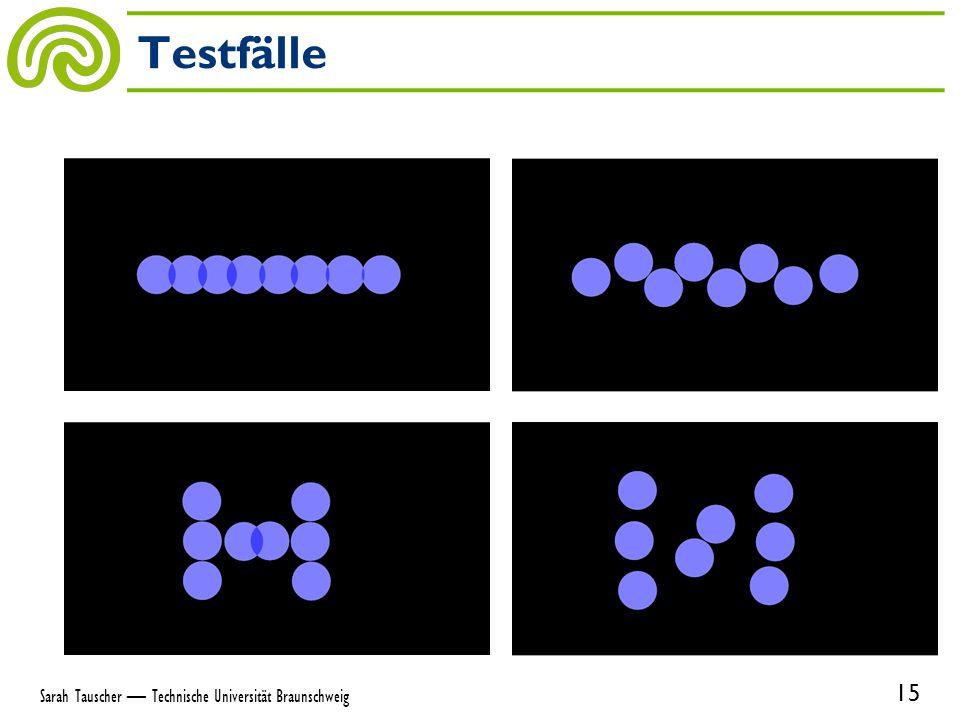 Testfälle 15 Sarah Tauscher — Technische Universität Braunschweig