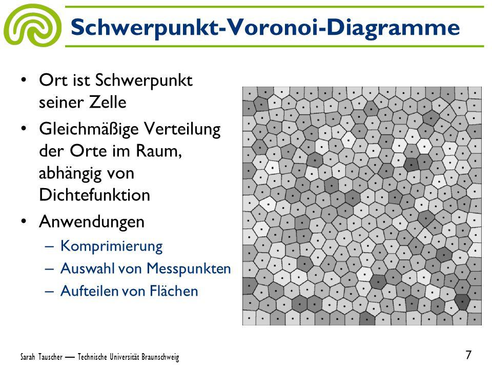 Zufällige Punkte Gebiet: 1000 x 1500 Punktgröße: 20 Anzahl Punkte: 200 Überlappungen: 55 Nicht gelöst: 6 Testfälle 18 Sarah Tauscher — Technische Universität Braunschweig