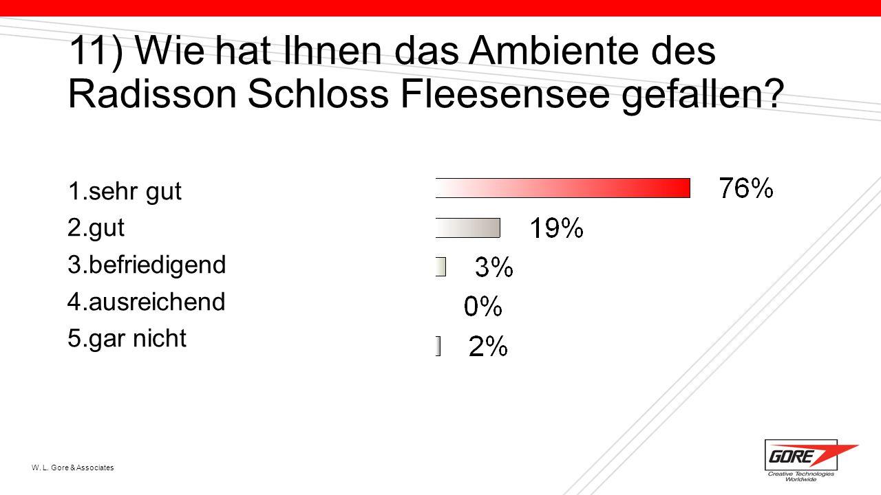 W. L. Gore & Associates 11) Wie hat Ihnen das Ambiente des Radisson Schloss Fleesensee gefallen? 1.sehr gut 2.gut 3.befriedigend 4.ausreichend 5.gar n