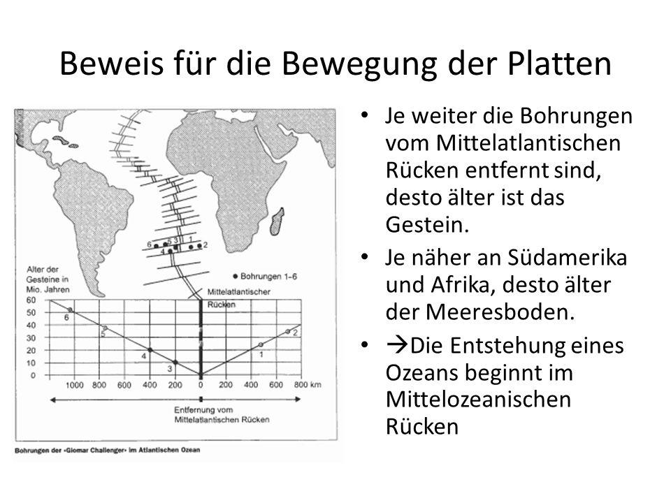 Beweis für die Bewegung der Platten Je weiter die Bohrungen vom Mittelatlantischen Rücken entfernt sind, desto älter ist das Gestein. Je näher an Süda