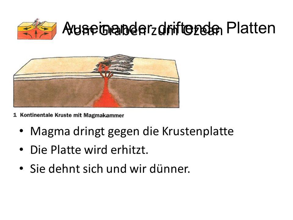 Auseinander driftende Platten Magma dringt gegen die Krustenplatte Die Platte wird erhitzt. Sie dehnt sich und wir dünner. Vom Graben zum Ozean