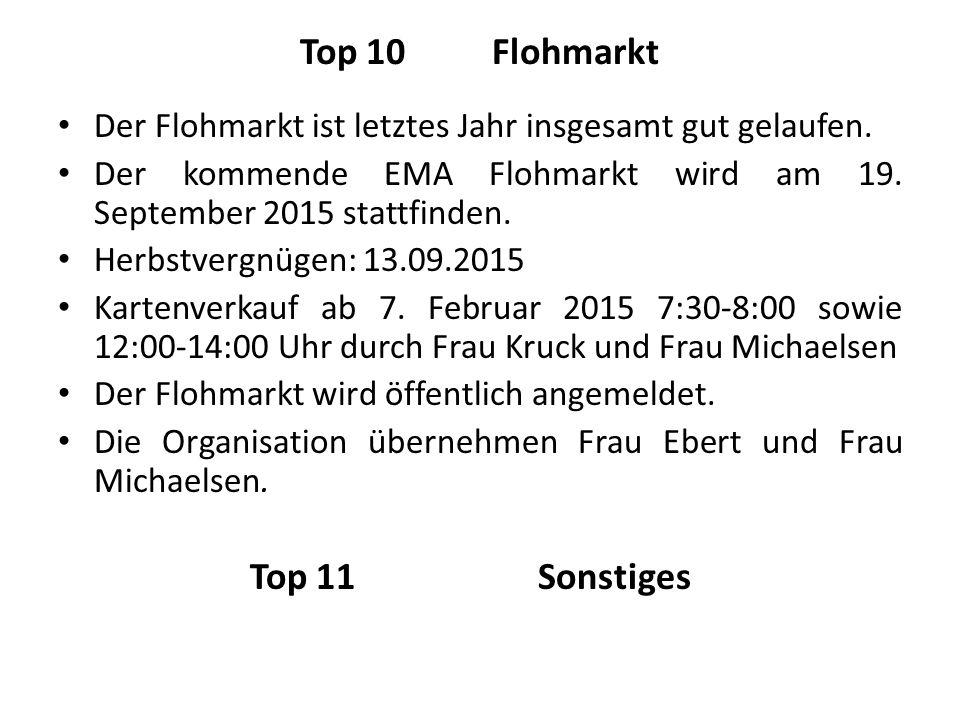 Top 10Flohmarkt Der Flohmarkt ist letztes Jahr insgesamt gut gelaufen.
