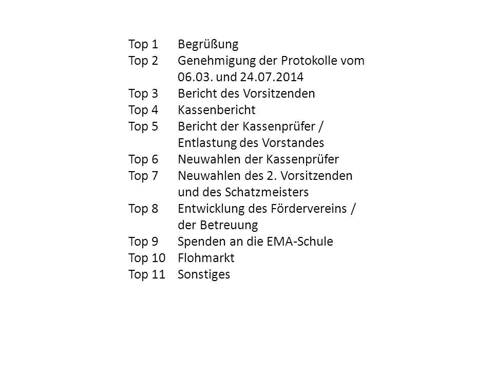Top 1 Begrüßung Top 2 Genehmigung der Protokolle vom 06.03. und 24.07.2014