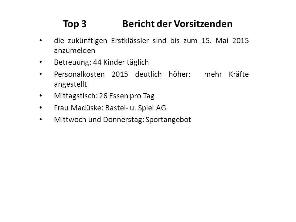 Top 4Kassenbericht Top 5Bericht der Kassenprüfer / Entlastung des Vorstandes Frau Franziska Lubenow und Herr Gerrit Sode haben die Kassenprüfung durchgeführt.