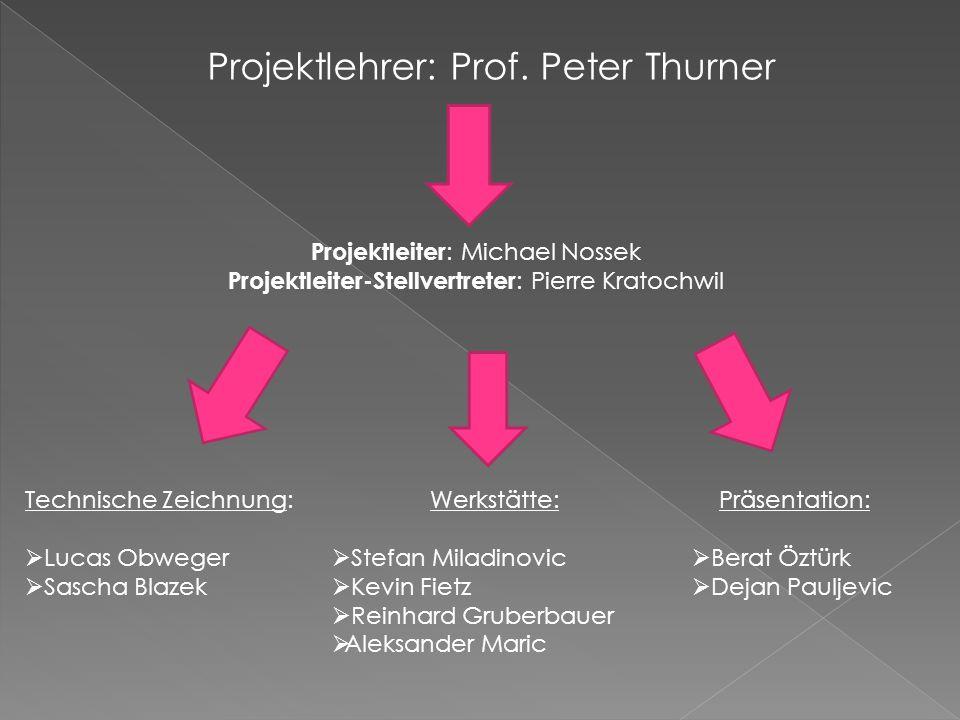 Projektlehrer: Prof.